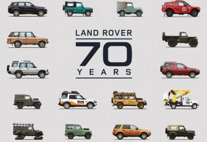 Autoworld - Land Rover 70th Anniversary